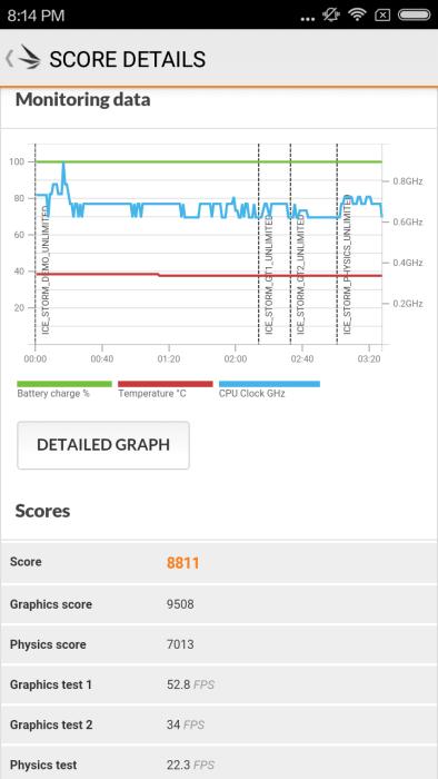 Xiaomi Redmi 3S 3DMark