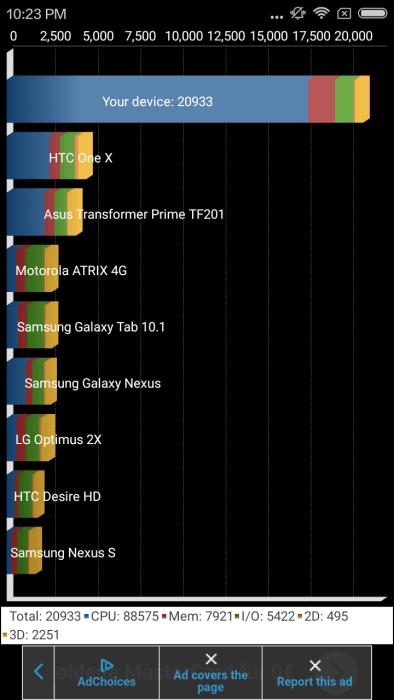 Xiaomi Redmi 3S Quadrant