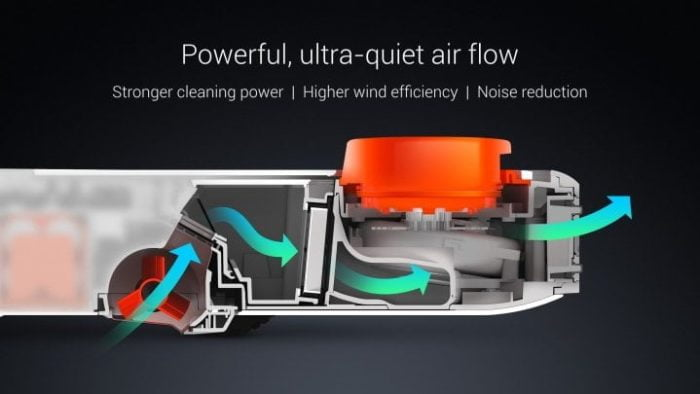 Mi Vacuum Cleaner engine
