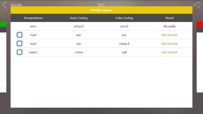 AnTuTu Videotest (2)