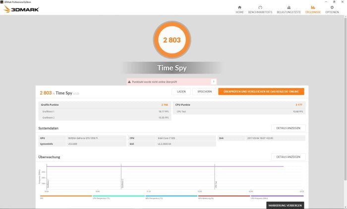 3DMark Time Spy Benchmark Overclocked