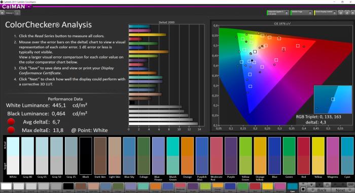 Nubia Z17 Lite Review - Calman Display Test (1)