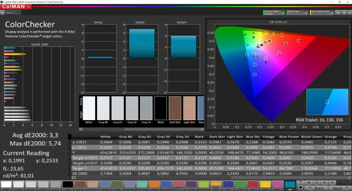 Google Pixel 3 kleurmatch