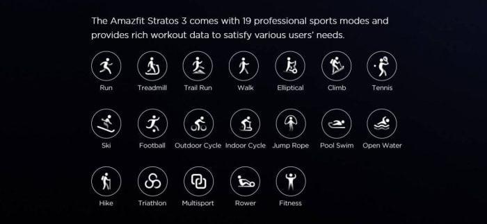 Modes sportifs 10 de la Smartwatch Amazfit