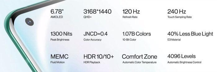 Especificações do monitor OnePlus 8 Pro