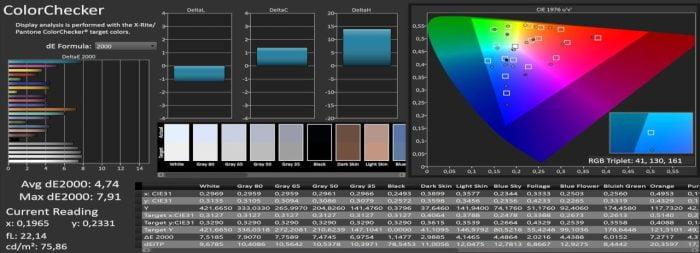 Измерение цвета Calman DCI-P3 Авто