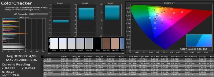 Измерение цвета Calman sRGB Авто