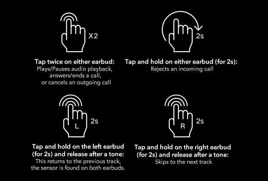 Så här fungerar touchkontrollerna i Honor Choice X1-öronsnäckorna