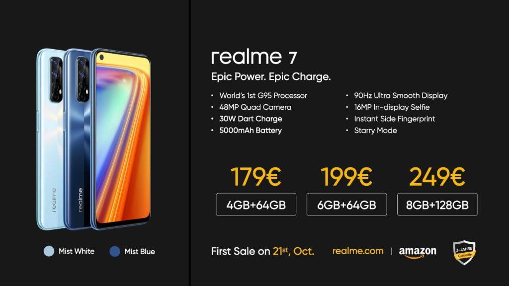 Présentation, prix et disponibilité de Realme 7