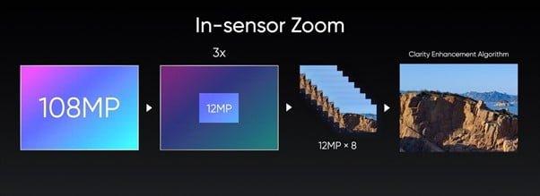 zoom no sensor realme 8 Pro