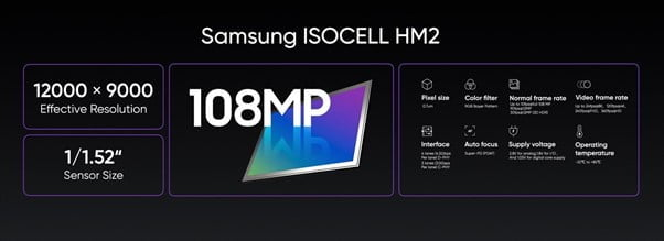 Samsung ISOCELL HM2