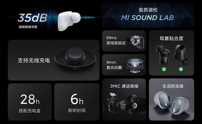 Redmi AirDots 3 Pro Технические характеристики и особенности