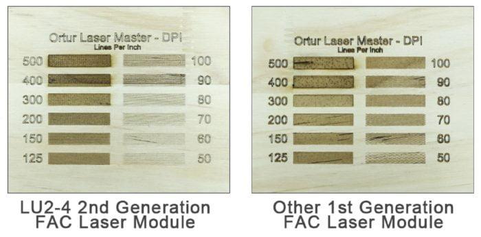 ORTUR Laser Master 2 PRO em tons de cinza